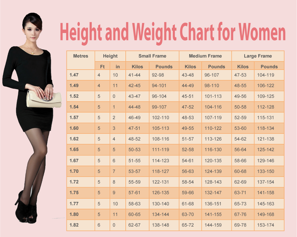 height_and_weight_chart_for_women1-1